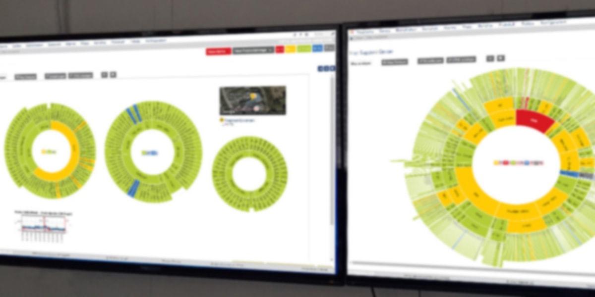 IT-Service Desk und Systemmonitoring